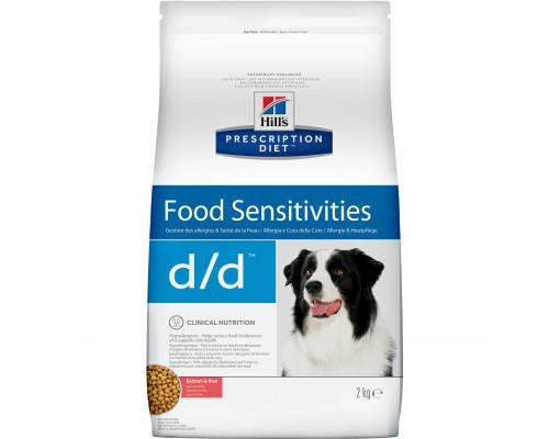 Prescription Diet d/d Food Sensitivities сухой корм для собак, с лососем и рисом